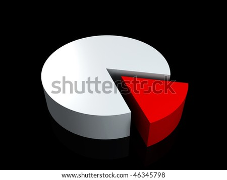 3D rendered image of a glossy pie chart