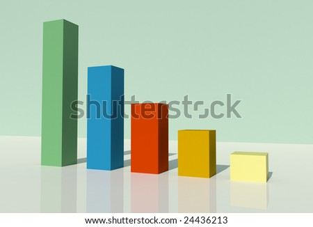 3D Rendering of Bar Graph with Profits Going Down.