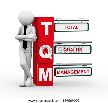 risk management and tqm Project risk management risk management is the process of identifying, analyzing and responding to risk factors throughout the life of a project in order to provide a rational basis for decision making in regards to all risks.