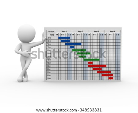 3d rendering of businessman presenting project gantt chart. 3d white people man character - stock photo