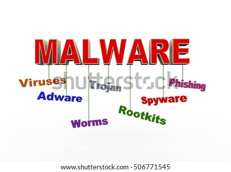 3d rendering of concept of malware