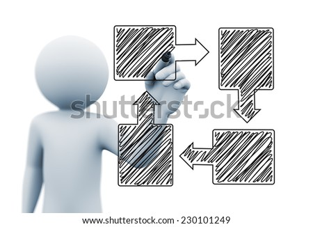 3d rendering of man drawing business process arrow flow chart diagram with marker on transparent glass screen. 3d white people character - stock photo