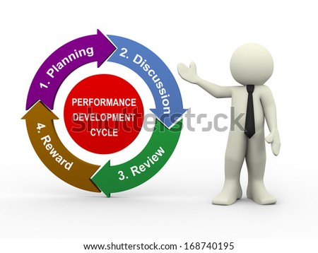 3d rendering  of man with circular flow chart diagrame of performance development cycle. 3d rendering of people - human character. - stock photo