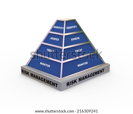 3d rendering of pyramid presentation of concept of risk management - stock photo