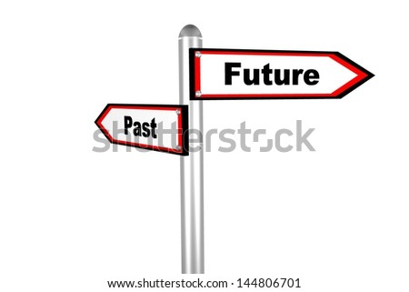 3D Road sign of text Past & Future