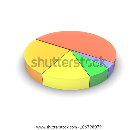 3d set of rainbow charts