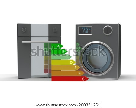 3d washing machine, oven - energy efficiency - stock photo