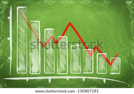 Declining bar chart drawn on a green chalkboard - stock photo