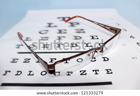 Eyeglasses on the ophthalmologic scale - stock photo