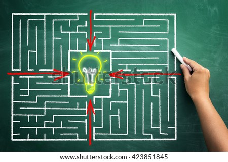 Finding the right idea concept with maze and arrows pointing to right idea from different positions