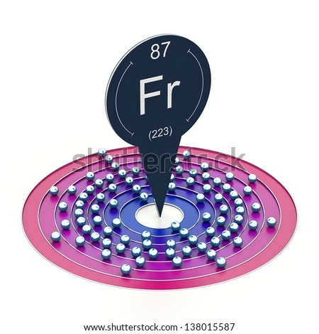 Francium Element From Periodic Table   Electron Configuration