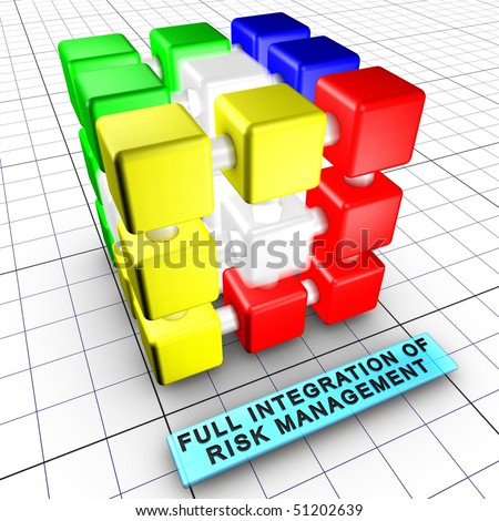 1-Full integration of risk management (1/6). 6 figures depict risk management process and interactions. Budget, quality, performance and schedule managements integrate risk management - stock photo