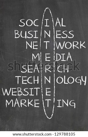 'Internet' and other related words, handwritten - stock photo
