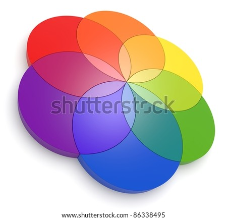 ?ircular Color Wheel 3D - See my portfolio for more color wheels. - stock photo