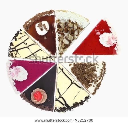 Pie chart of Cake slices - stock photo