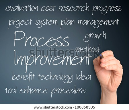 process improvement concept