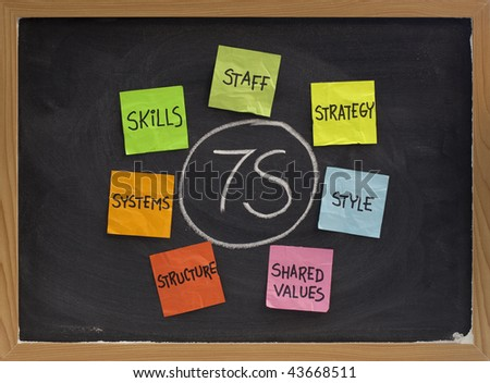 an analysis of the culture and formation of strategy in organization Strategyand-perspective-on-organizational-culturepptx results of an analysis of company values culture is as critical as strategy and organization — and.