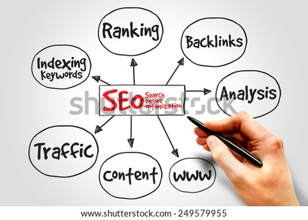 SEO - Search engine optimization mind map, business concept - stock photo