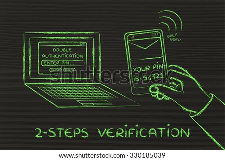 2 steps verification and account security: computer with login and phone text with pin