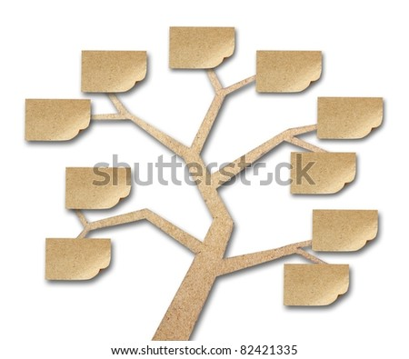 sticky notes on tree made of recycled paper craft stick - stock photo