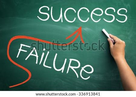 Success concept on blackboard - go straight to success and avoiding failure - stock photo