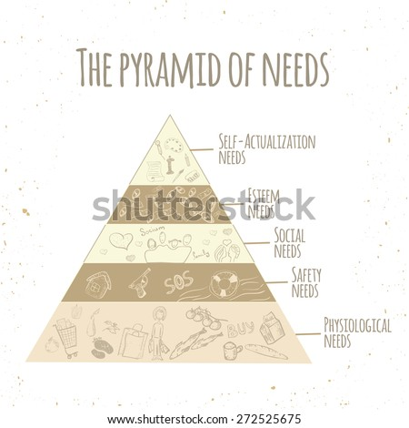 vintage Maslow pyramid of needs with doodle items.  - stock photo