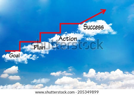 walking up stepping cross cloud stairs have red rising arrow on blue sky with word goal plan action success idea concept for success and growth - stock photo