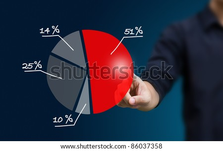 a business hand pressing a chart