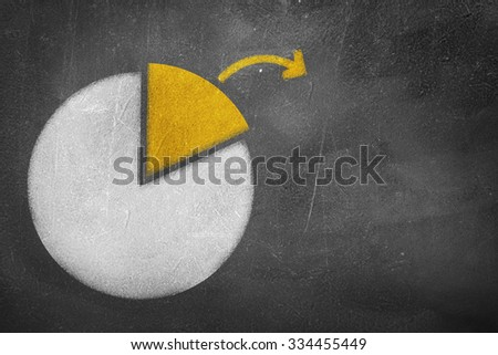A chalkboard with drawings of a pie chart with one segment marked as special - stock photo