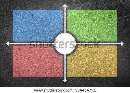A Chalkboard with drawings of four different areas representing potential options / strategies. - stock photo