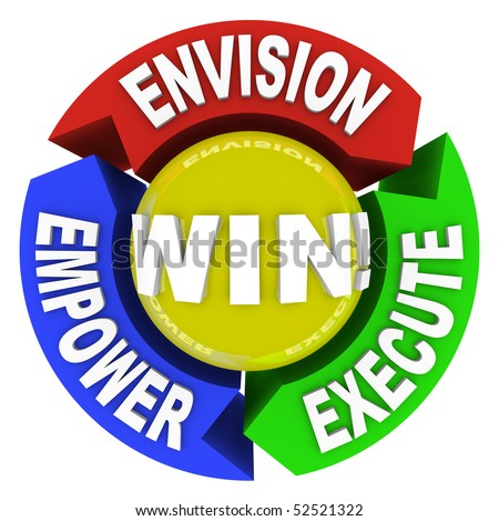 A circle marked Win surrounded by words Envision, Empower and Execute - stock photo