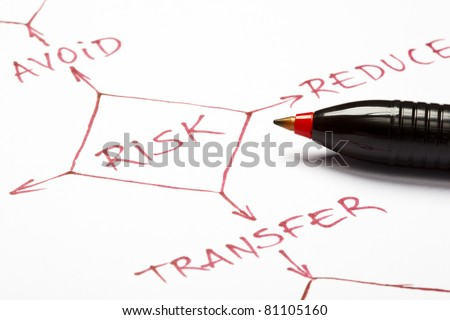 A close up of a risk management flow chart written with red pen on paper. - stock photo