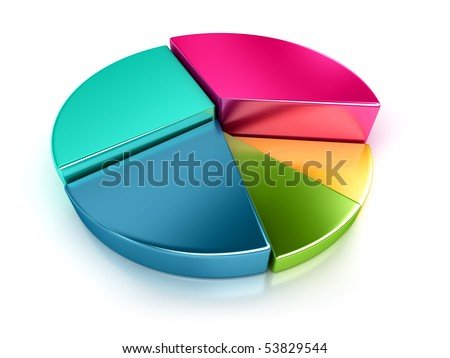 A colorful 3d pie chart graph. High resolution render. - stock photo