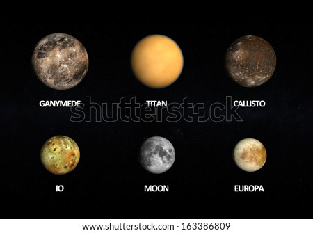 A comparison between the Jupiter moons, the Earth Moon and the Saturn Moon Titan. In order of their size (large to small): Ganymede, Titan, Callisto, Io, Earth-Moon, Europa with english captions. - stock photo