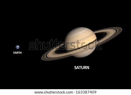 A comparison between the planets Earth and Saturn on clean black background with english captions.