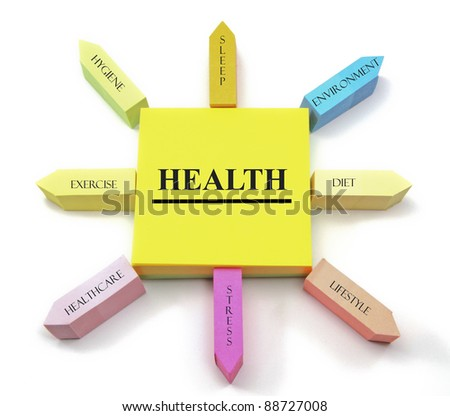 essay on human health and hygiene Find long and short essay on health is wealth for your kids earning of a human personal hygiene, regular health check-ups.