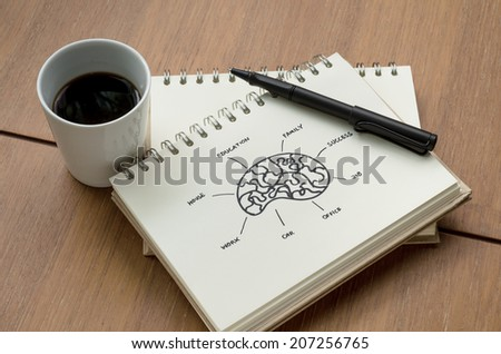 A Cup of Coffee and Brain Concept Idea Sketch with Pen - stock photo