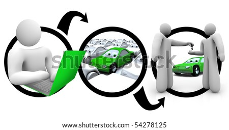 A diagram of a person browsing on a laptop, searching for cars, and making a purchase - stock photo