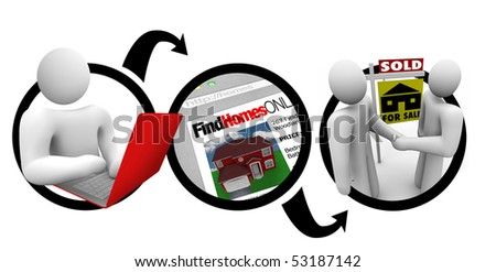A diagram of a person browsing on a laptop, searching for homes, and making a purchase - stock photo