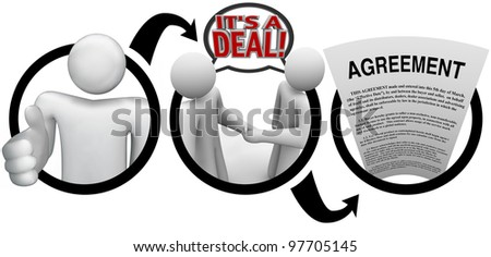A diagram of a person extending a hand for a handshake, two people shaking hands and saying It's a Deal with speech bubbles, and a legal document with the word Agreement - stock photo