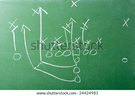 A diagram of an American football play on a green chalkboard