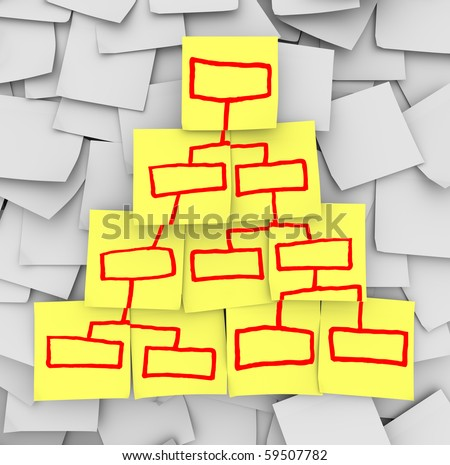 A diagram of of an organizational chart drawn on yellow notes - stock photo