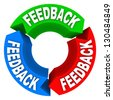 A feedback cycle showing arrows pointing to one another, collecting input, opinions, comments and reviews - stock photo