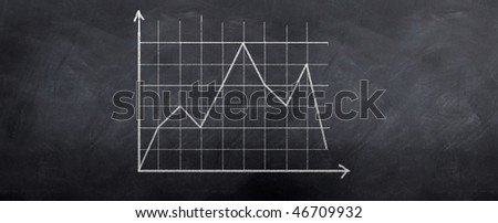A graph showing a stock in decline over time. Written in chalk on a blackboard. - stock photo