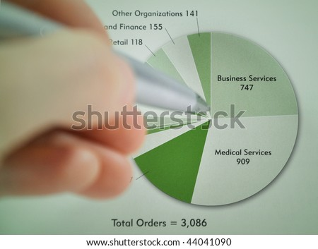 A green colored business pie chart with a hand and a pen focusing in on the Business Services section. Use it for finance or accounting concepts. - stock photo