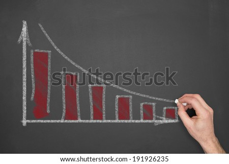 A hand drawing a business graph with declining figures on a chalkboard.