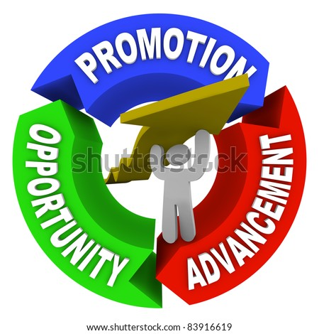 A man lifting an arrow within a circular diagram showing the words Promotion, Advancement and Opportunity, representing a person on a positive career path to higher positions - stock photo