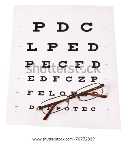 A pair of reading glasses laid across a stnadard eye test chart on isloated white background 	 - stock photo