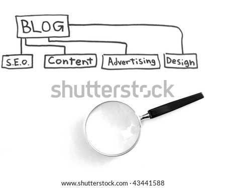 A paper demonstrating a business plan on what what it takes to make money from a blog - stock photo