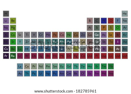 A periodic table of the elements on a white background. - stock photo